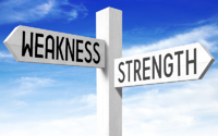 What do you belief about your strengths and weaknesses